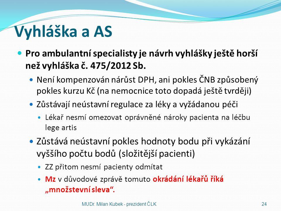 Vyhláška a AS  Pro ambulantní specialisty je návrh vyhlášky ještě horší než vyhláška č. 475/2012 Sb.  Není kompenzován nárůst DPH, ani pokles ČNB zp