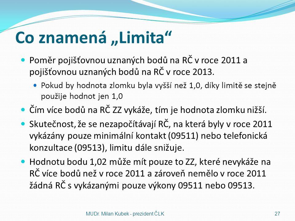 """Co znamená """"Limita""""  Poměr pojišťovnou uznaných bodů na RČ v roce 2011 a pojišťovnou uznaných bodů na RČ v roce 2013.  Pokud by hodnota zlomku byla"""