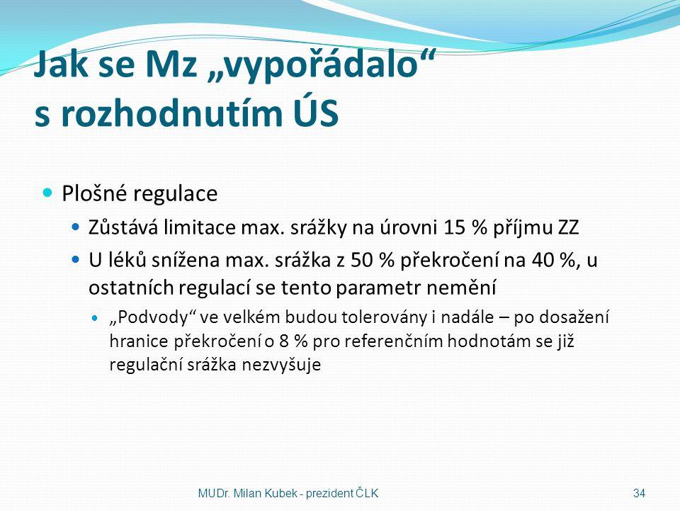 """Jak se Mz """"vypořádalo"""" s rozhodnutím ÚS  Plošné regulace  Zůstává limitace max. srážky na úrovni 15 % příjmu ZZ  U léků snížena max. srážka z 50 %"""