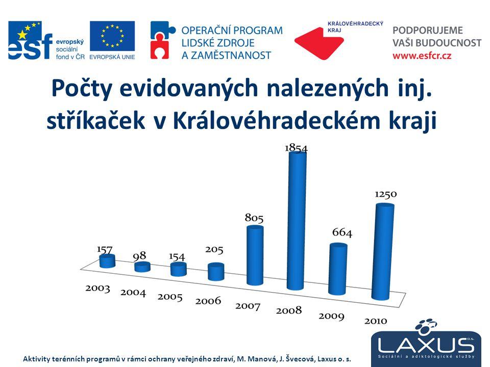 Počty evidovaných nalezených inj. stříkaček v Královéhradeckém kraji Aktivity terénních programů v rámci ochrany veřejného zdraví, M. Manová, J. Šveco