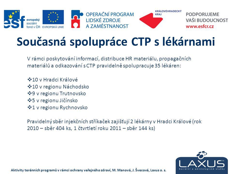 V rámci poskytování informací, distribuce HR materiálu, propagačních materiálů a odkazování s CTP pravidelně spolupracuje 35 lékáren:  10 v Hradci Kr