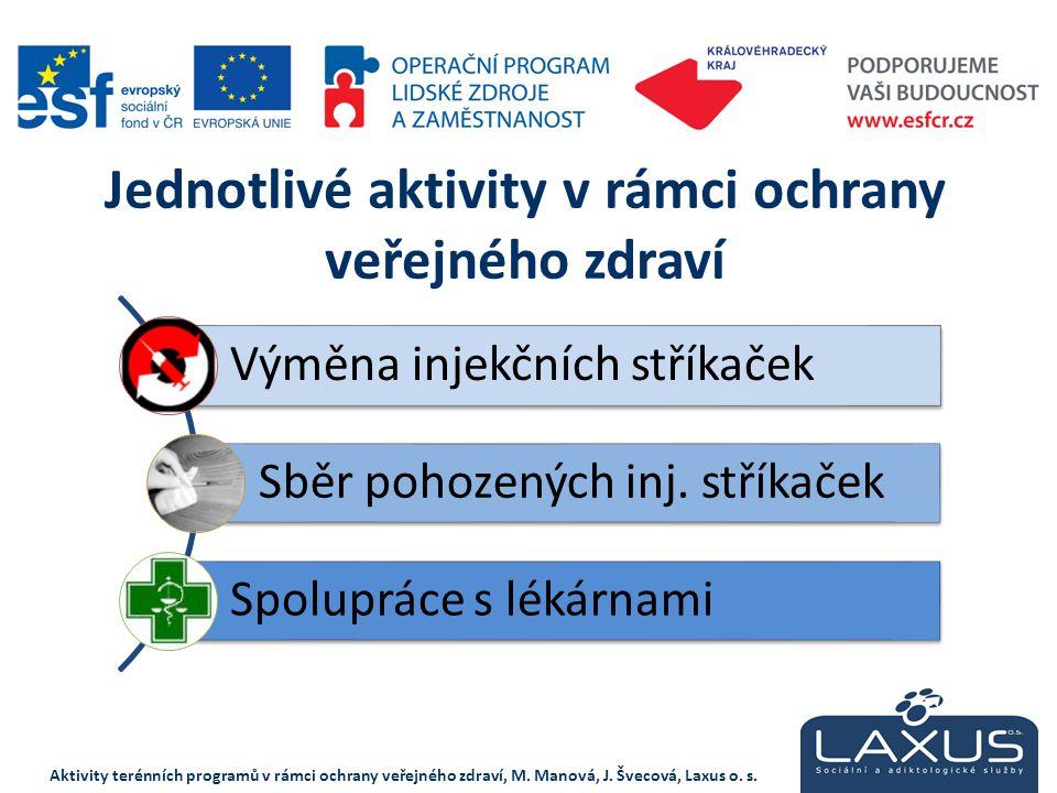 Výměna injekčních stříkaček v Královéhradeckém kraji celkem 226 082 ks/rok 2010 Aktivity terénních programů v rámci ochrany veřejného zdraví, M.