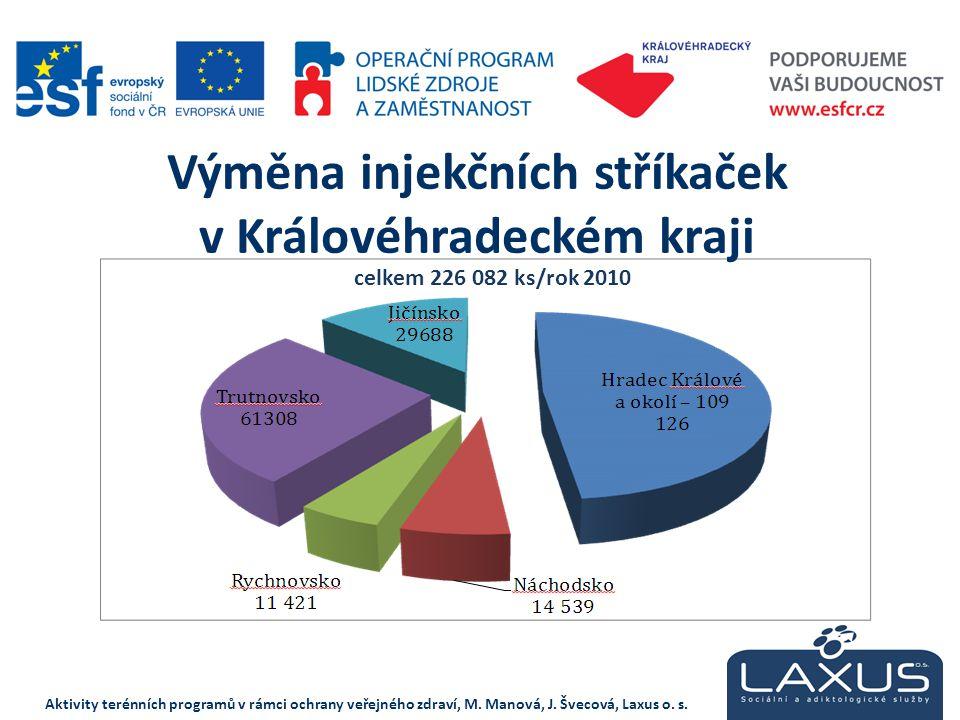 Výměna injekčních stříkaček v Královéhradeckém kraji celkem 226 082 ks/rok 2010 Aktivity terénních programů v rámci ochrany veřejného zdraví, M. Manov