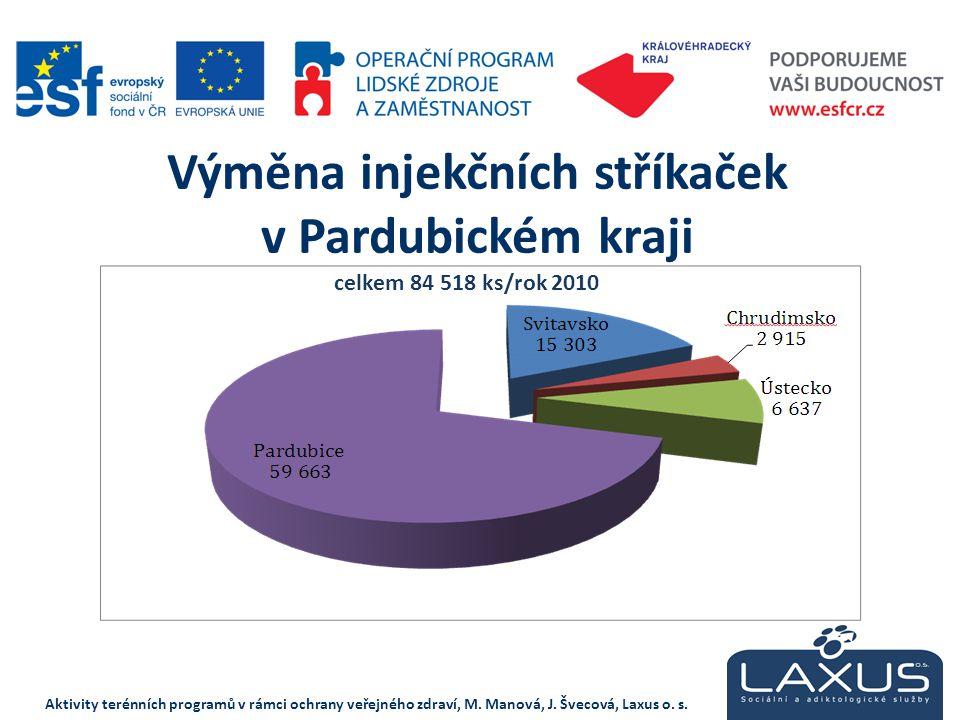 Výměna injekčních stříkaček v Pardubickém kraji celkem 84 518 ks/rok 2010 Aktivity terénních programů v rámci ochrany veřejného zdraví, M. Manová, J.