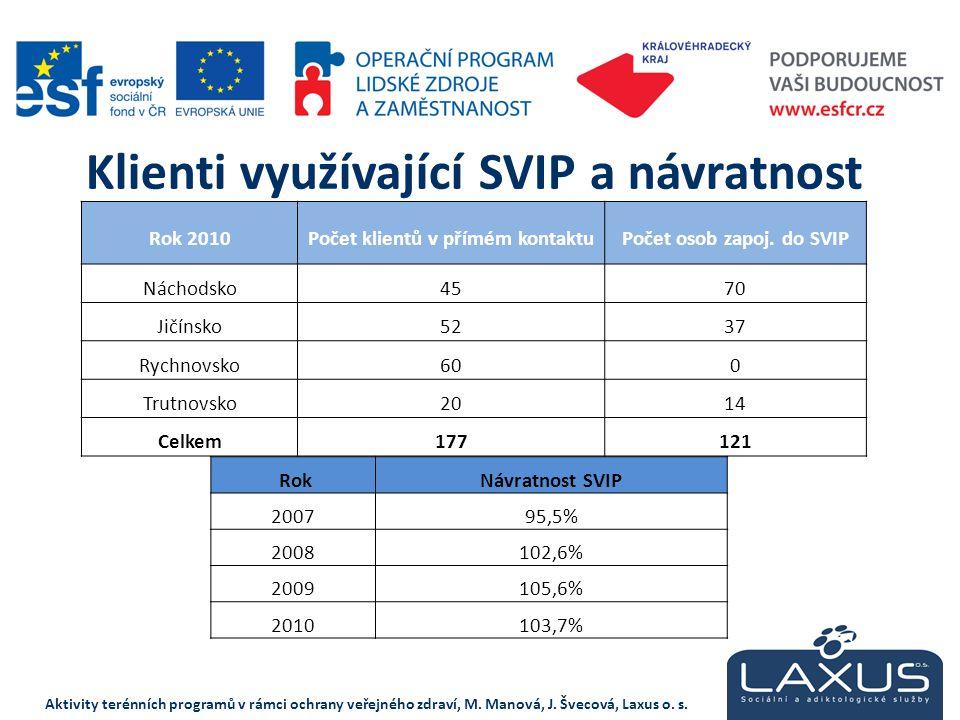 Přijaté a vydané stříkačky v rámci SVIP Aktivity terénních programů v rámci ochrany veřejného zdraví, M.