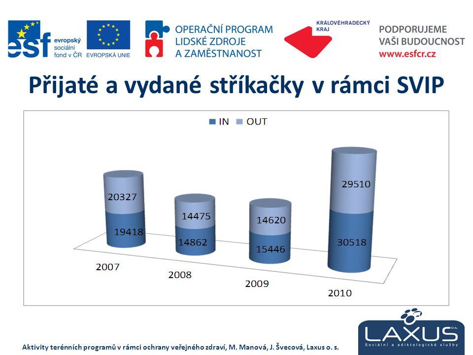 Kdo sběr injekčních stříkaček provádí:  Centrum terénních programů Královéhradeckého kraje - Laxus o.