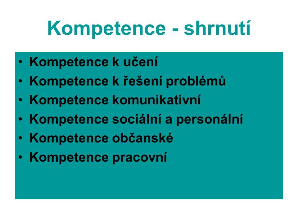 Kompetence - shrnutí •Kompetence k učení •Kompetence k řešení problémů •Kompetence komunikativní •Kompetence sociální a personální •Kompetence občansk