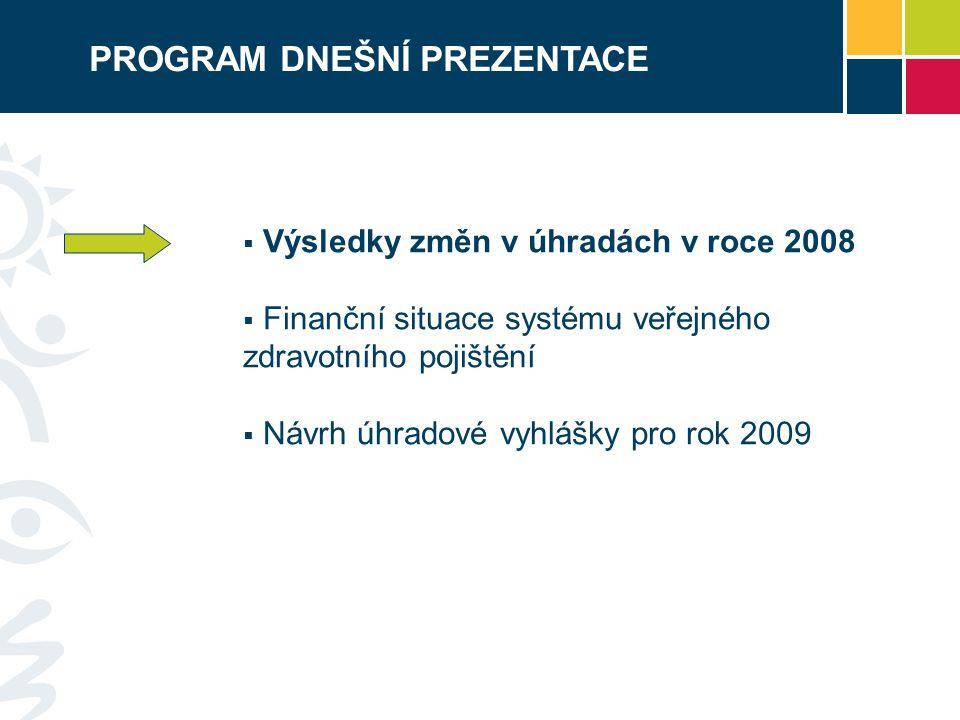PROGRAM DNEŠNÍ PREZENTACE  Výsledky změn v úhradách v roce 2008  Finanční situace systému veřejného zdravotního pojištění  Návrh úhradové vyhlášky pro rok 2009