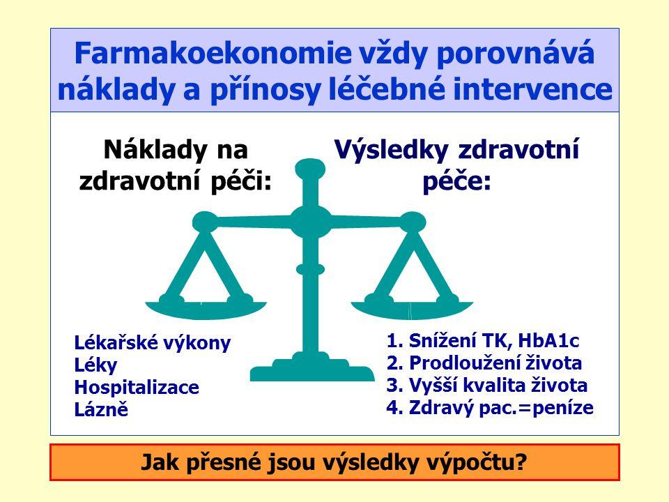 Výsledek farmakoekonomické studie čas 0 let A 0,5 let 0,0 0,7 0,6 1,0 čas 6,5 let B CD B´ F Cena 1 léčebné kůry v ČR Roky života (viz klinická studie) Alfin31 000,- Kč2,535 Betin1 000,- Kč2,210 Rozdíl30 000,- Kč0,325 Přežití ICER pro LYS: 92 307,69 Kč.Jak přesný výsledek jsme získali.