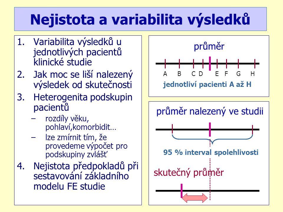 Nejistota a variabilita výsledků 1.Variabilita výsledků u jednotlivých pacientů klinické studie 2.Jak moc se liší nalezený výsledek od skutečnosti 3.H