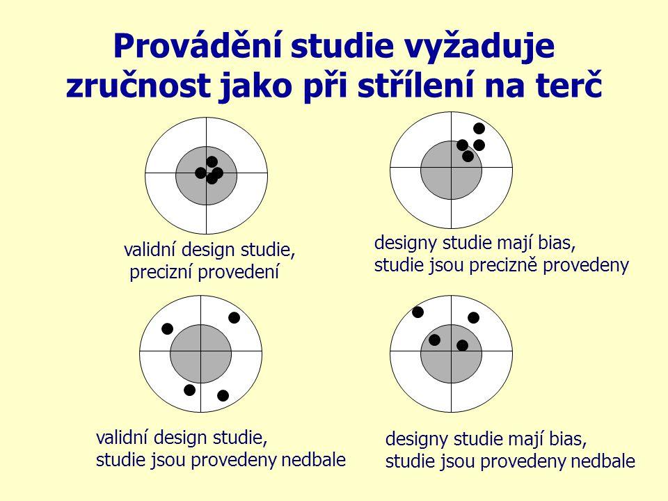 Provádění studie vyžaduje zručnost jako při střílení na terč validní design studie, precizní provedení validní design studie, studie jsou provedeny ne
