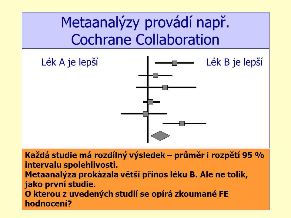Metaanalýzy provádí např. Cochrane Collaboration Každá studie má rozdílný výsledek – průměr i rozpětí 95 % intervalu spolehlivosti. Metaanalýza prokáz
