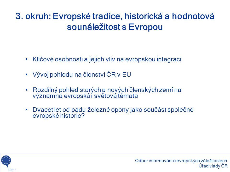 3. okruh: Evropské tradice, historická a hodnotová sounáležitost s Evropou •Klíčové osobnosti a jejich vliv na evropskou integraci •Vývoj pohledu na č