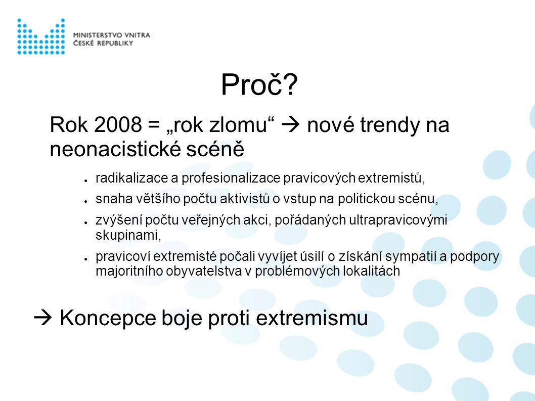Počet trestných činů s extremistickým podtextem na území ČR v letech 2006 až 2008 ROK Zaevidováno TČ Podíl na celkové kriminalitě (%) Objasněno TČ Stíháno osob 20062480,07196242 20071960,05119181 20082170,06126195