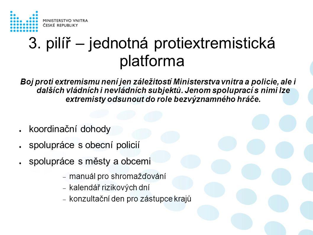 3. pilíř – jednotná protiextremistická platforma Boj proti extremismu není jen záležitostí Ministerstva vnitra a policie, ale i dalších vládních i nev