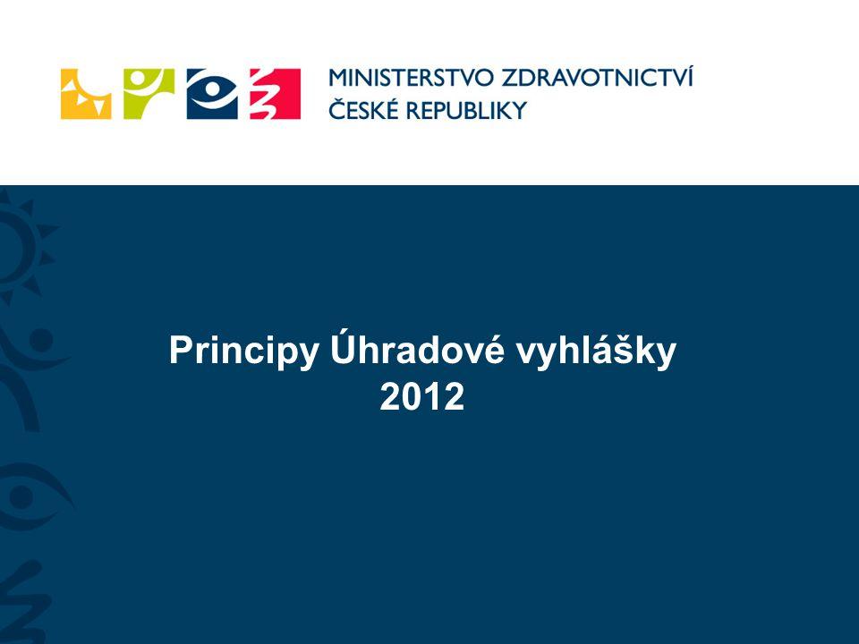 Principy Úhradové vyhlášky 2012