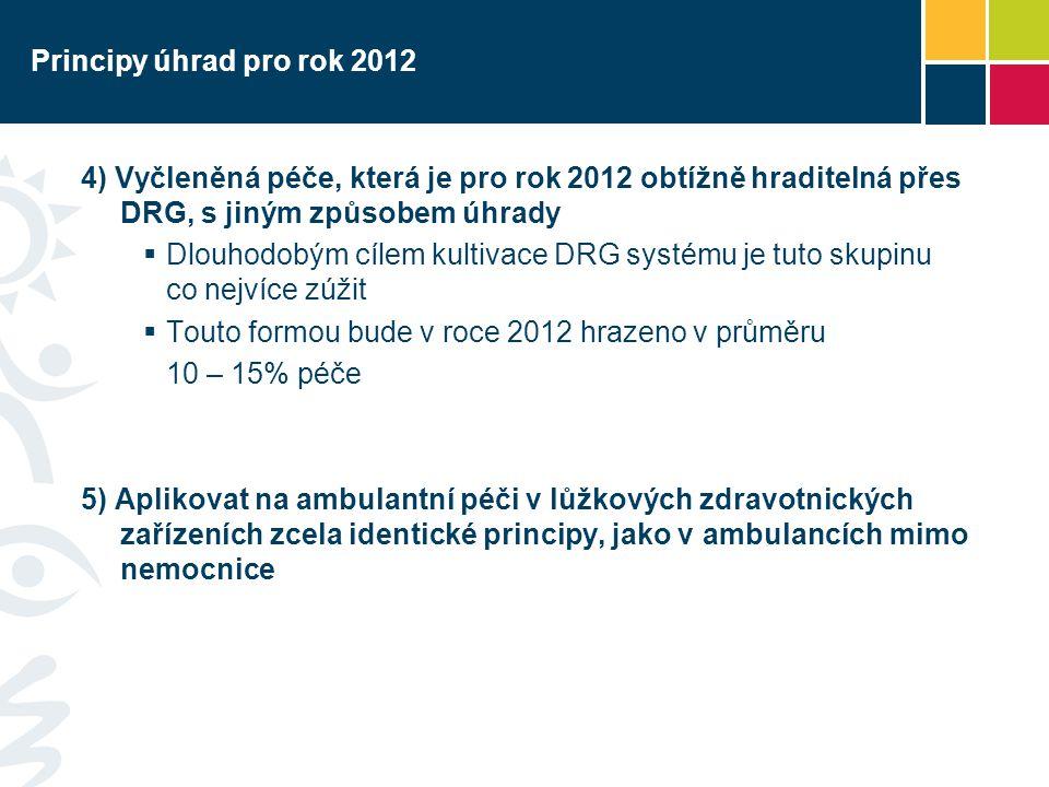 Principy úhrad pro rok 2012 4) Vyčleněná péče, která je pro rok 2012 obtížně hraditelná přes DRG, s jiným způsobem úhrady  Dlouhodobým cílem kultivace DRG systému je tuto skupinu co nejvíce zúžit  Touto formou bude v roce 2012 hrazeno v průměru 10 – 15% péče 5) Aplikovat na ambulantní péči v lůžkových zdravotnických zařízeních zcela identické principy, jako v ambulancích mimo nemocnice