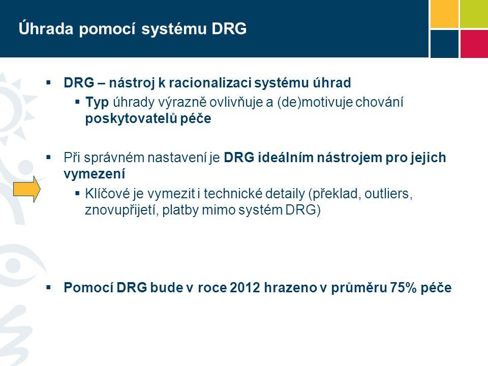 Úhrada pomocí systému DRG  DRG – nástroj k racionalizaci systému úhrad  Typ úhrady výrazně ovlivňuje a (de)motivuje chování poskytovatelů péče  Při správném nastavení je DRG ideálním nástrojem pro jejich vymezení  Klíčové je vymezit i technické detaily (překlad, outliers, znovupřijetí, platby mimo systém DRG)  Pomocí DRG bude v roce 2012 hrazeno v průměru 75% péče