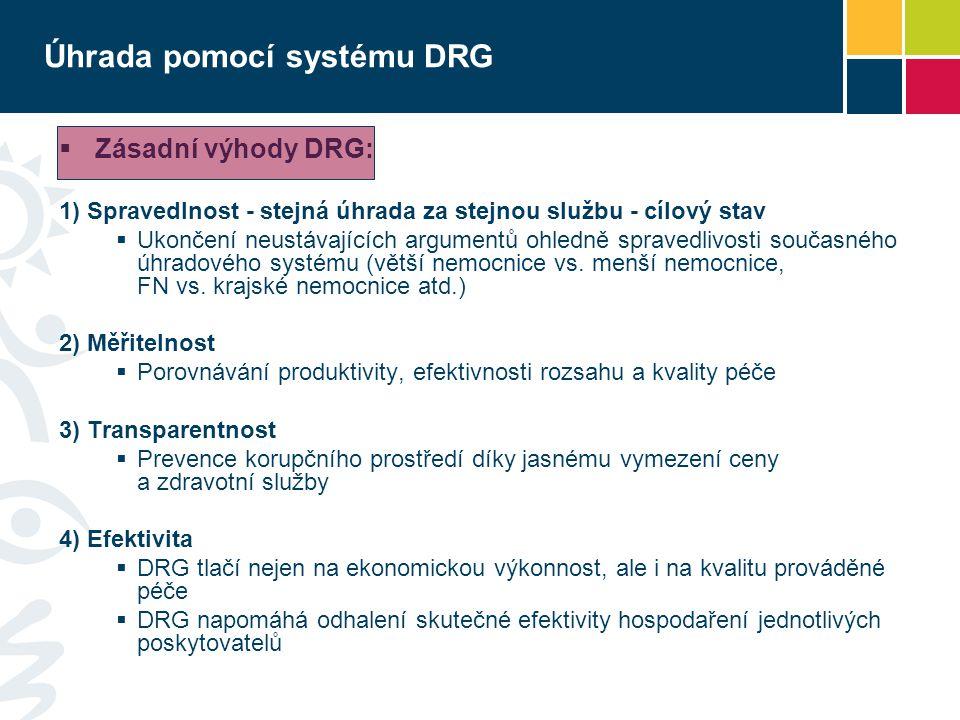 Úhrada pomocí systému DRG  Zásadní výhody DRG: 1) Spravedlnost - stejná úhrada za stejnou službu - cílový stav  Ukončení neustávajících argumentů ohledně spravedlivosti současného úhradového systému (větší nemocnice vs.