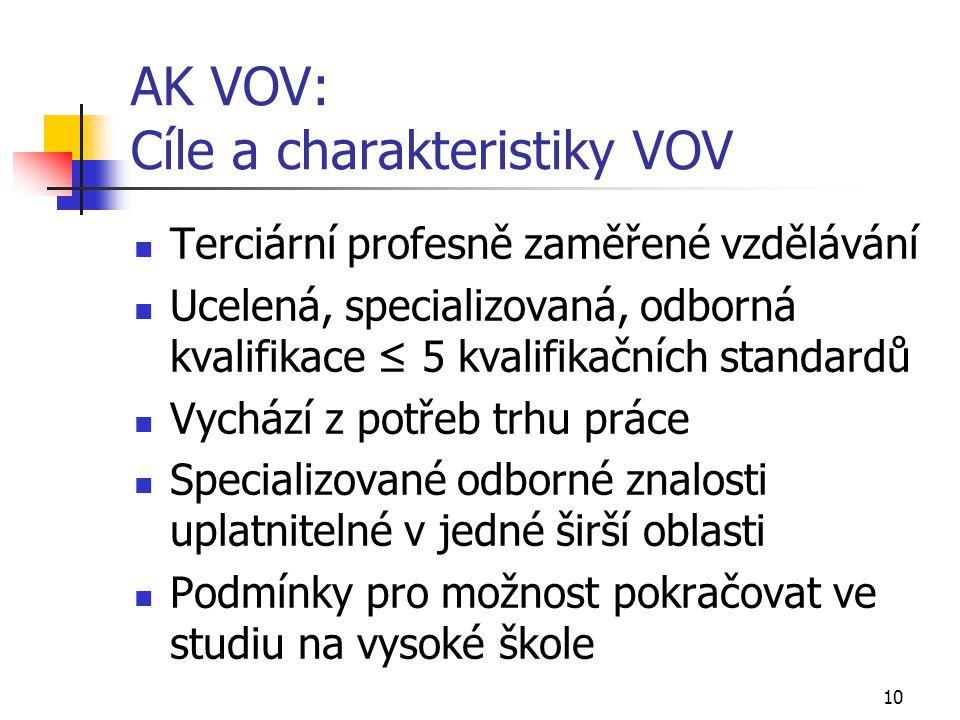 10 AK VOV: Cíle a charakteristiky VOV  Terciární profesně zaměřené vzdělávání  Ucelená, specializovaná, odborná kvalifikace ≤ 5 kvalifikačních stand