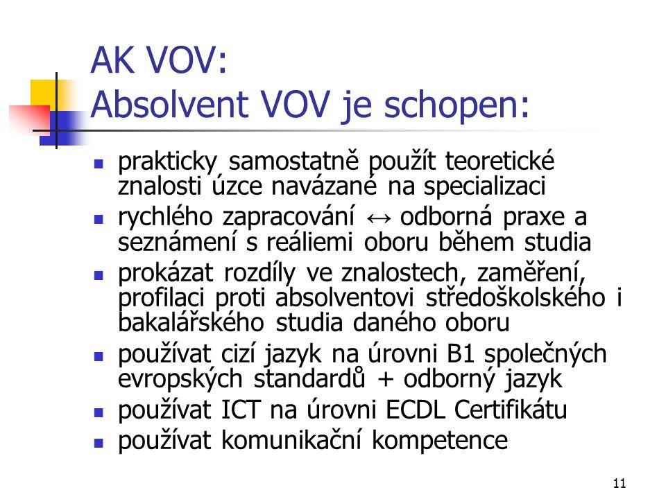 11 AK VOV: Absolvent VOV je schopen:  prakticky samostatně použít teoretické znalosti úzce navázané na specializaci  rychlého zapracování ↔ odborná praxe a seznámení s reáliemi oboru během studia  prokázat rozdíly ve znalostech, zaměření, profilaci proti absolventovi středoškolského i bakalářského studia daného oboru  používat cizí jazyk na úrovni B1 společných evropských standardů + odborný jazyk  používat ICT na úrovni ECDL Certifikátu  používat komunikační kompetence