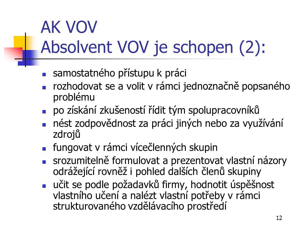 12 AK VOV Absolvent VOV je schopen (2):  samostatného přístupu k práci  rozhodovat se a volit v rámci jednoznačně popsaného problému  po získání zk