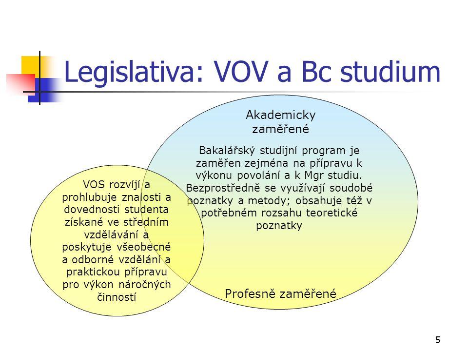 5 Legislativa: VOV a Bc studium Bakalářský studijní program je zaměřen zejména na přípravu k výkonu povolání a k Mgr studiu. Bezprostředně se využívaj