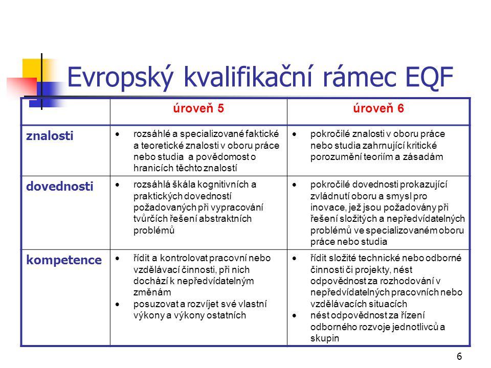 6 Evropský kvalifikační rámec EQF úroveň 5úroveň 6 znalosti  rozsáhlé a specializované faktické a teoretické znalosti v oboru práce nebo studia a povědomost o hranicích těchto znalostí  pokročilé znalosti v oboru práce nebo studia zahrnující kritické porozumění teoriím a zásadám dovednosti  rozsáhlá škála kognitivních a praktických dovedností požadovaných při vypracování tvůrčích řešení abstraktních problémů  pokročilé dovednosti prokazující zvládnutí oboru a smysl pro inovace, jež jsou požadovány při řešení složitých a nepředvídatelných problémů ve specializovaném oboru práce nebo studia kompetence  řídit a kontrolovat pracovní nebo vzdělávací činnosti, při nich dochází k nepředvídatelným změnám  posuzovat a rozvíjet své vlastní výkony a výkony ostatních  řídit složité technické nebo odborné činnosti či projekty, nést odpovědnost za rozhodování v nepředvídatelných pracovních nebo vzdělávacích situacích  nést odpovědnost za řízení odborného rozvoje jednotlivců a skupin