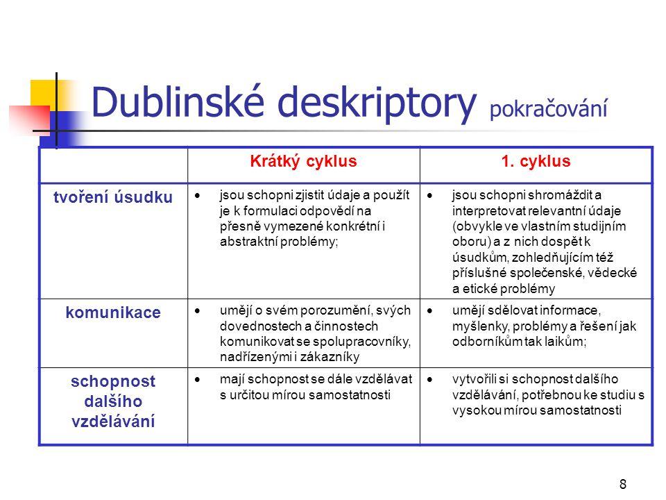 8 Dublinské deskriptory pokračování Krátký cyklus1. cyklus tvoření úsudku  jsou schopni zjistit údaje a použít je k formulaci odpovědí na přesně vyme