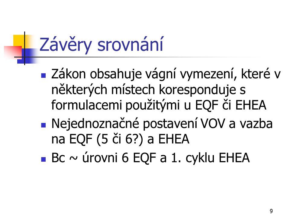 9 Závěry srovnání  Zákon obsahuje vágní vymezení, které v některých místech koresponduje s formulacemi použitými u EQF či EHEA  Nejednoznačné postavení VOV a vazba na EQF (5 či 6 ) a EHEA  Bc ~ úrovni 6 EQF a 1.