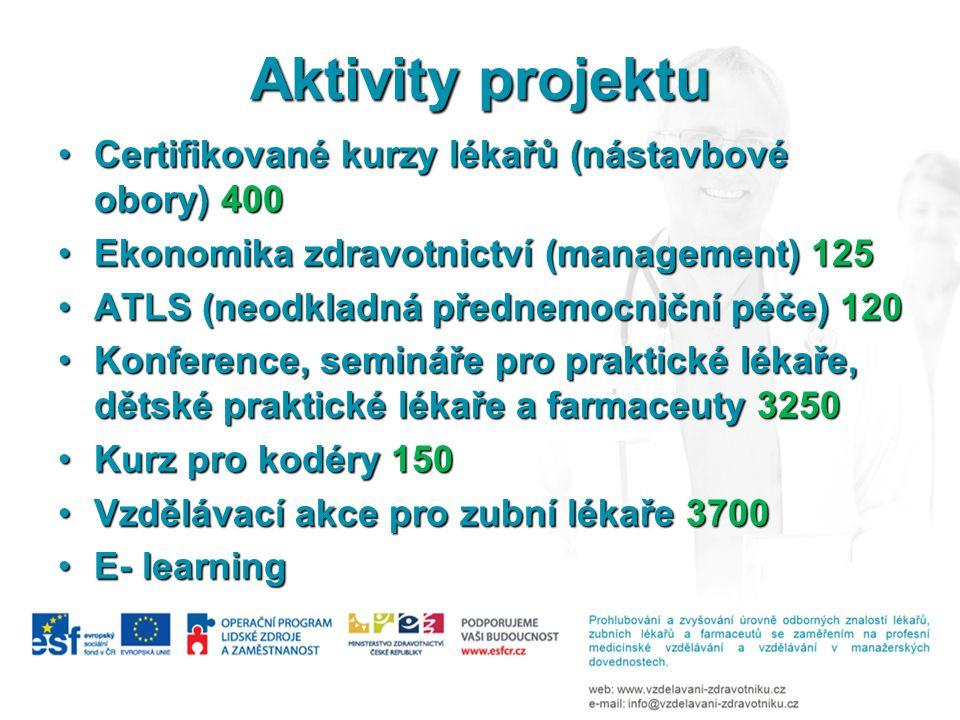 Aktivity projektu •Certifikované kurzy lékařů (nástavbové obory) 400 •Ekonomika zdravotnictví (management) 125 •ATLS (neodkladná přednemocniční péče)