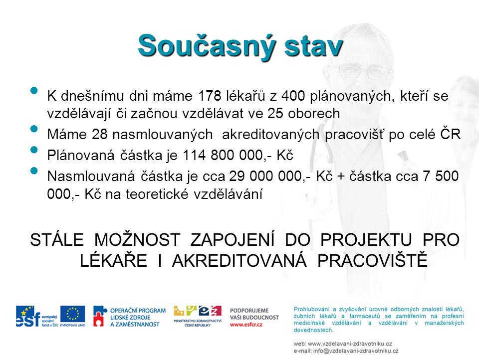 Kontakt pro Vaše další dotazy www.vzdelavani-zdravotniku.cz Mgr.