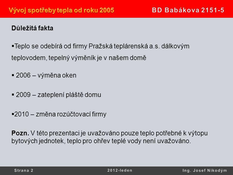 Důležitá fakta  Teplo se odebírá od firmy Pražská teplárenská a.s. dálkovým teplovodem, tepelný výměník je v našem domě  2006 – výměna oken  2009 –