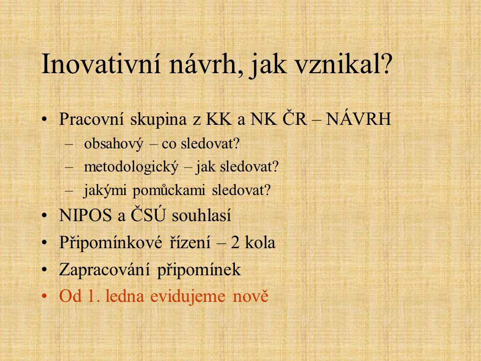 Inovativní návrh, jak vznikal. •Pracovní skupina z KK a NK ČR – NÁVRH – obsahový – co sledovat.