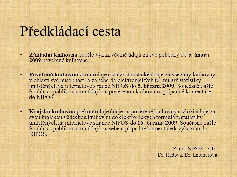 Deník na rok 2009 a 2010 •Subskripce na NIPOS dr.