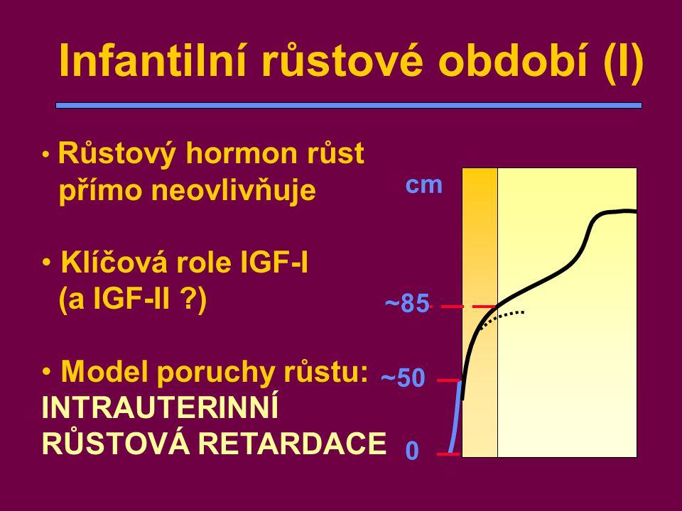 Infantilní růstové období (I) cm 0 ~50 ~85 • Růstový hormon růst přímo neovlivňuje • Klíčová role IGF-I (a IGF-II ?) • Model poruchy růstu: INTRAUTERI