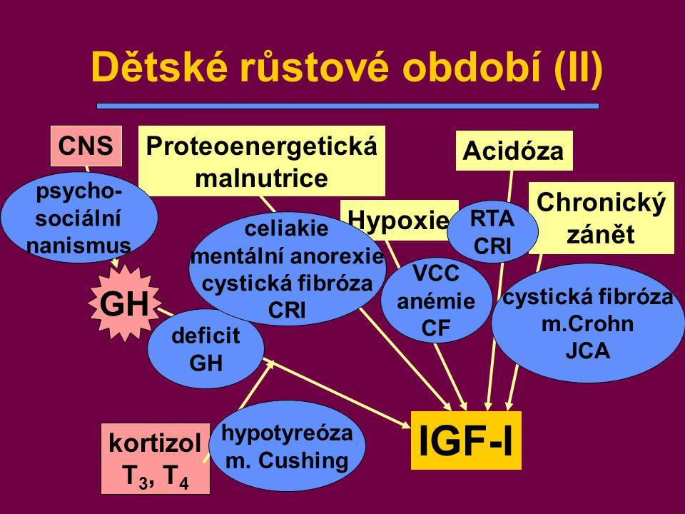 kortizol T 3, T 4 Dětské růstové období (II) IGF-I Proteoenergetická malnutrice Acidóza GH CNS cystická fibróza m.Crohn JCA psycho- sociální nanismus