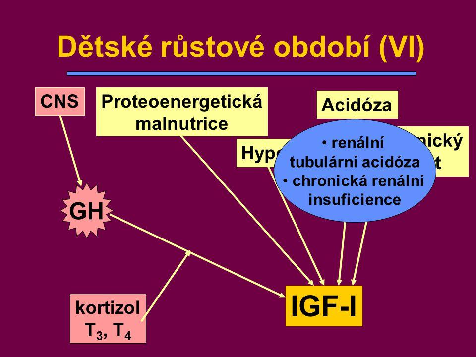 kortizol T 3, T 4 Dětské růstové období (VI) IGF-I Proteoenergetická malnutrice Acidóza GH CNS Chronický zánět Hypoxie • renální tubulární acidóza • c