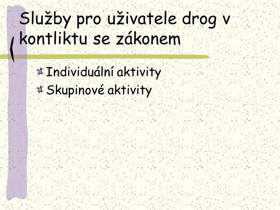 Služby pro uživatele drog v kontliktu se zákonem Individuální aktivity Skupinové aktivity