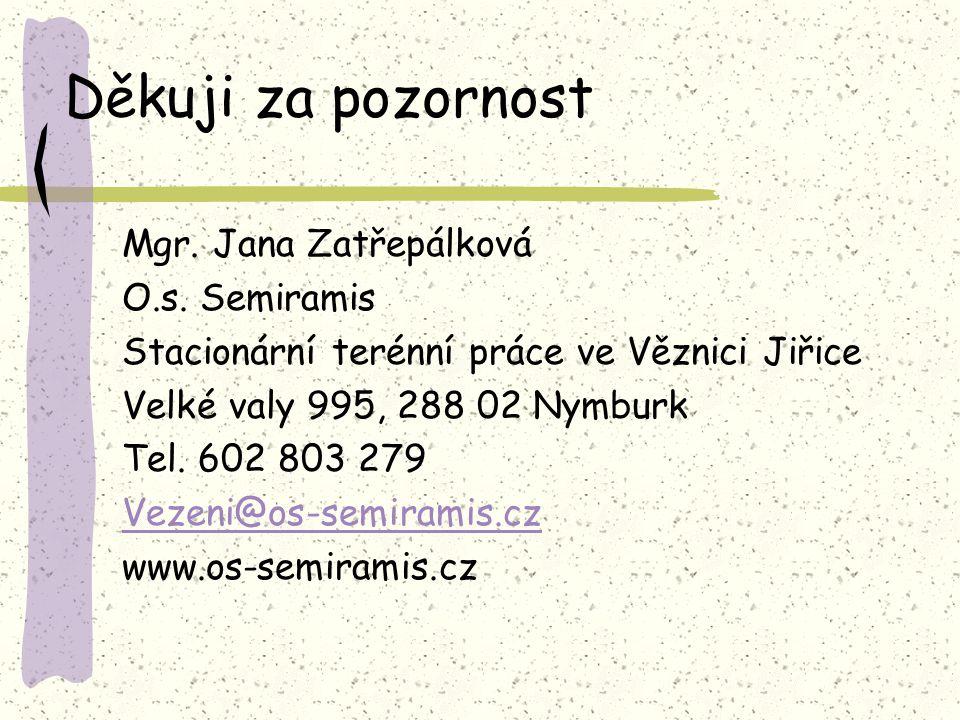 Děkuji za pozornost Mgr. Jana Zatřepálková O.s.