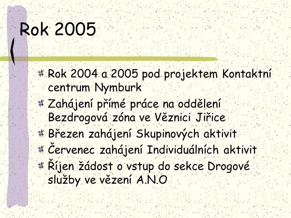 Rok 2006 1.1.