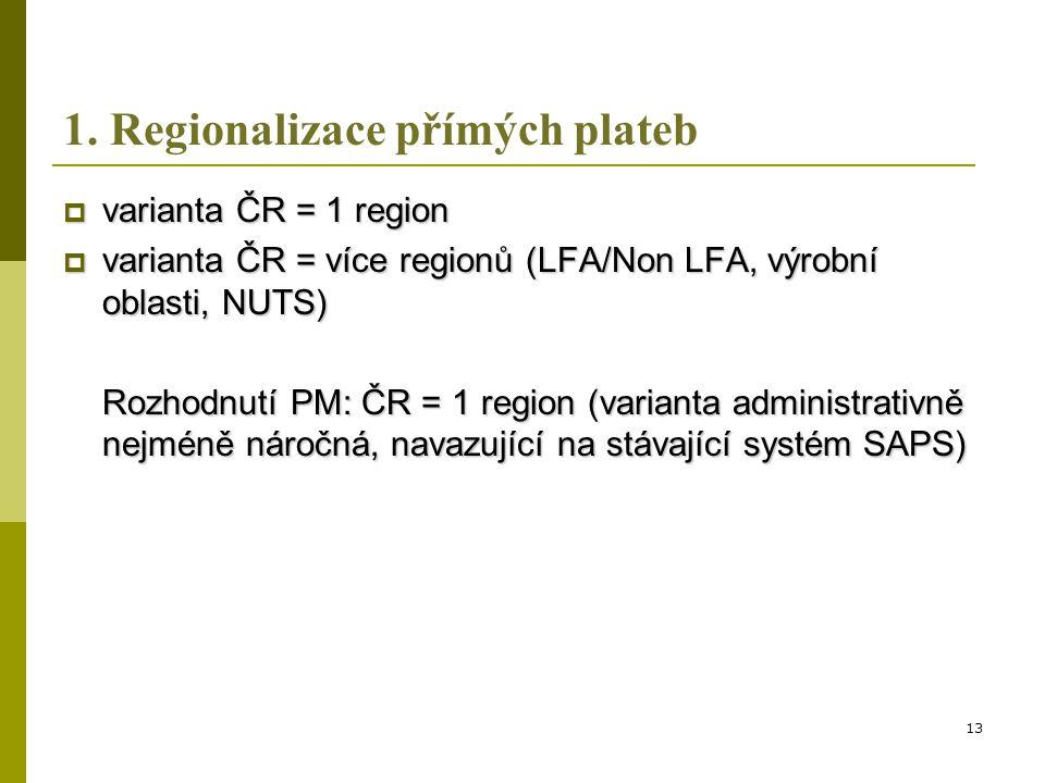 1. Regionalizace přímých plateb  varianta ČR = 1 region  varianta ČR = více regionů (LFA/Non LFA, výrobní oblasti, NUTS) Rozhodnutí PM: ČR = 1 regio