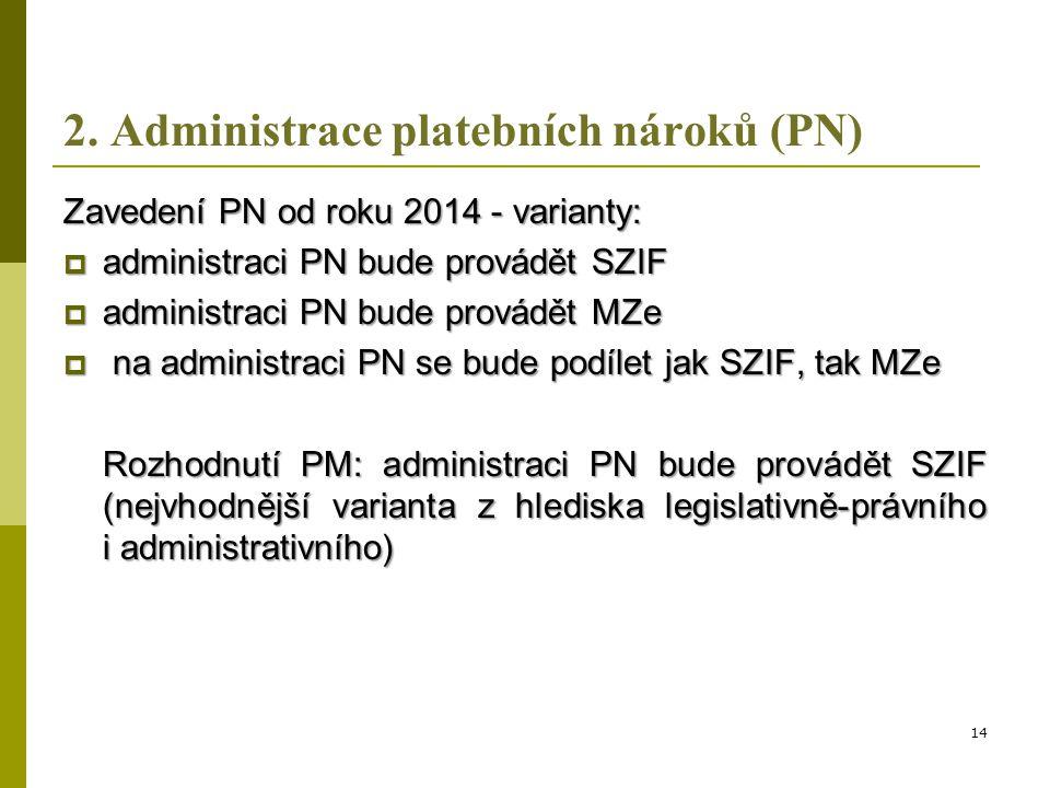 2. Administrace platebních nároků (PN) Zavedení PN od roku 2014 - varianty:  administraci PN bude provádět SZIF  administraci PN bude provádět MZe 