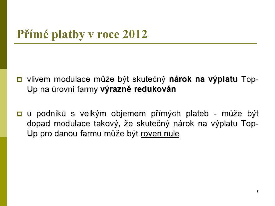 Přímé platby v roce 2013  na základě novely NR č.