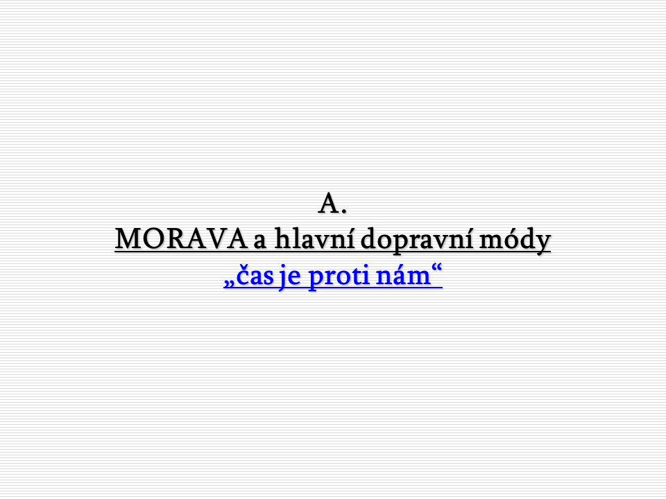 ZÁKLADNÍ DOPRAVNÍ SÍŤ STÁLE NENÍ KOMPLETNÍ POZEMNÍ KOMUNIKACE ŽELEZNICE VODNÍ CESTY MORAVA … chybí spojení SEVER-JIH a ZÁPAD-VÝCHOD, platí pro Moravu i Čechy -nedokončená páteřní dálnice D1 (úsek Říkovice-Lipník) -chybějící kapacitní alternativa v podobě R35 (Opatovec-Staré Město-Mohelnice + zbytek trasy) -chybějící návaznost rychlostních silnic (R43, R48, R49, R52, R55) -nedokončené rekonstrukce uzlů na I.-III.