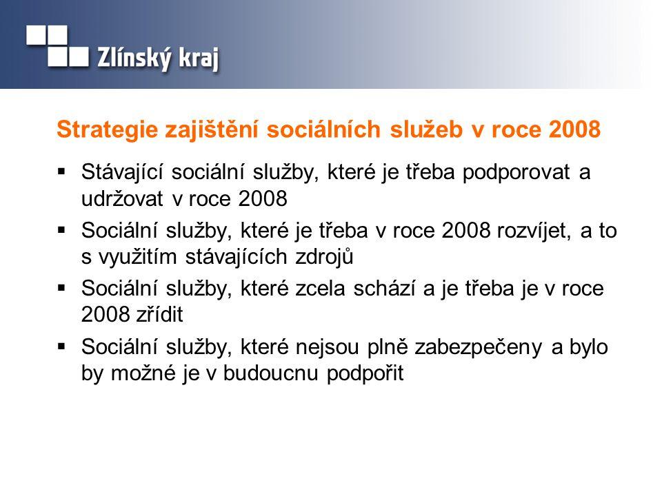 Strategie zajištění sociálních služeb v roce 2008  Stávající sociální služby, které je třeba podporovat a udržovat v roce 2008  Sociální služby, kte