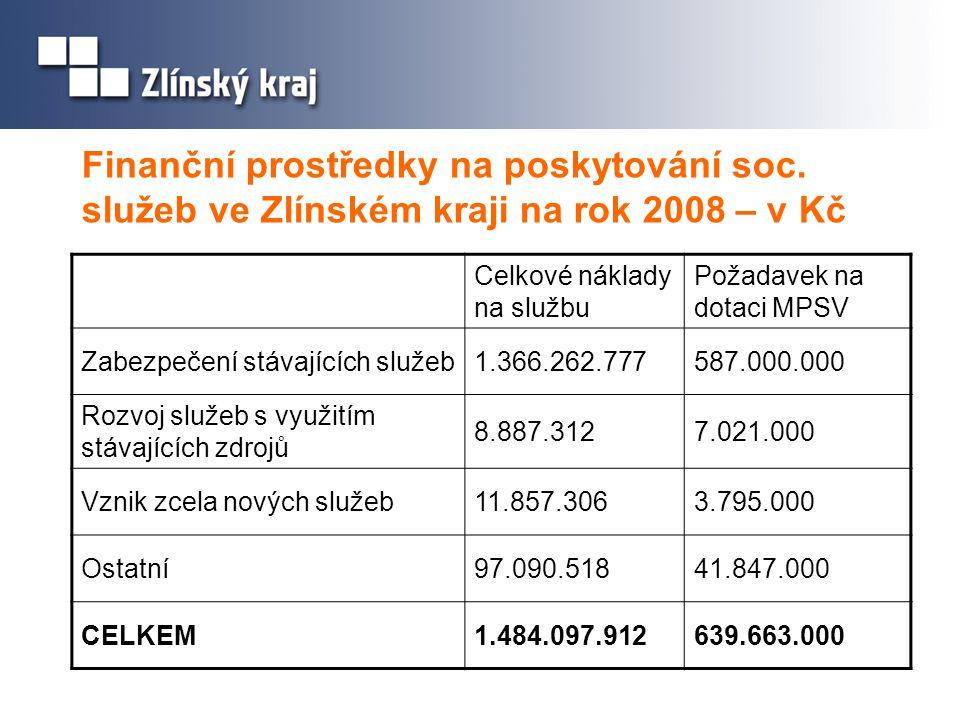 Finanční prostředky na poskytování soc. služeb ve Zlínském kraji na rok 2008 – v Kč Celkové náklady na službu Požadavek na dotaci MPSV Zabezpečení stá