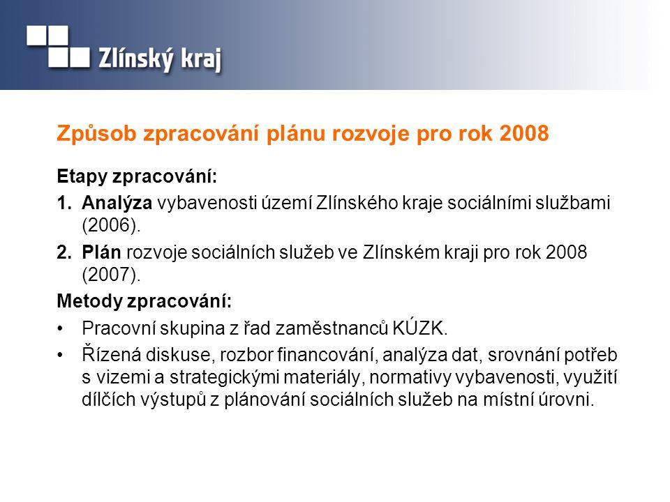 Způsob zpracování plánu rozvoje pro rok 2008 Etapy zpracování: 1.Analýza vybavenosti území Zlínského kraje sociálními službami (2006). 2.Plán rozvoje