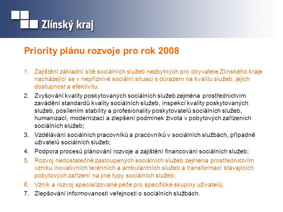Priority plánu rozvoje pro rok 2008 1.Zajištění základní sítě sociálních služeb nezbytných pro obyvatele Zlínského kraje nacházející se v nepříznivé s