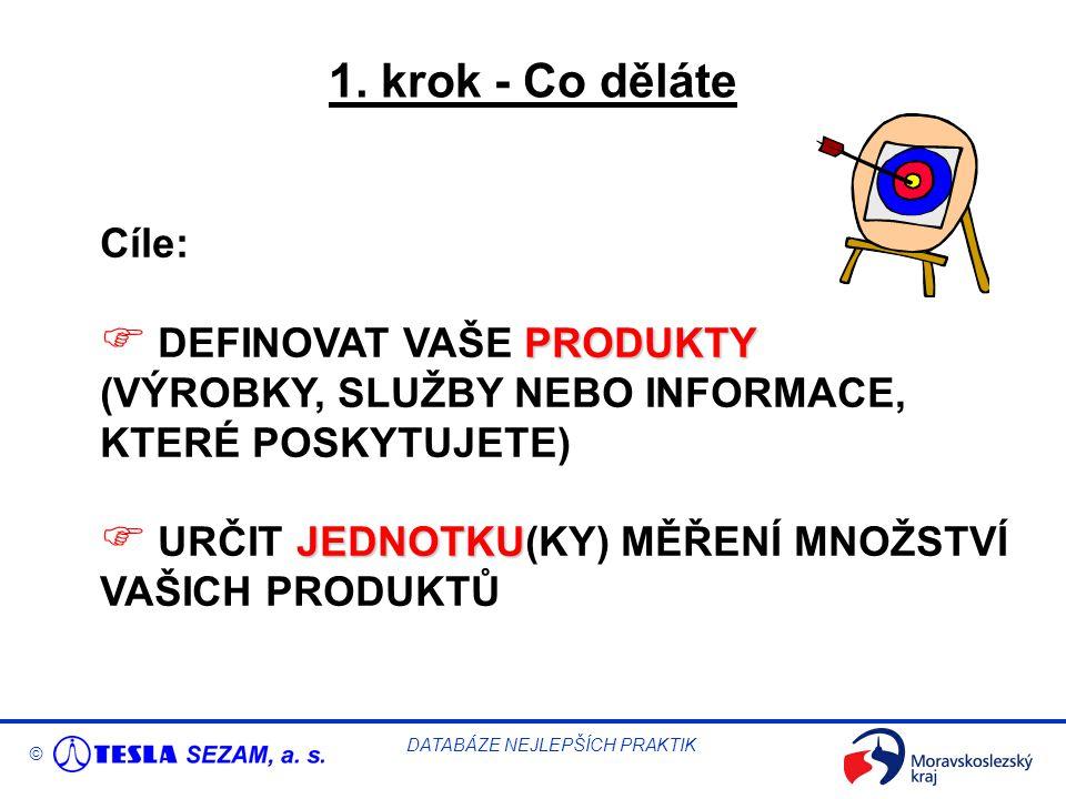 © DATABÁZE NEJLEPŠÍCH PRAKTIK 1.